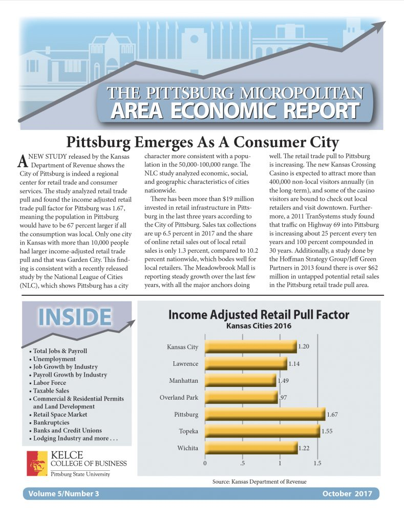 Pittsburg, Kansas area economic report
