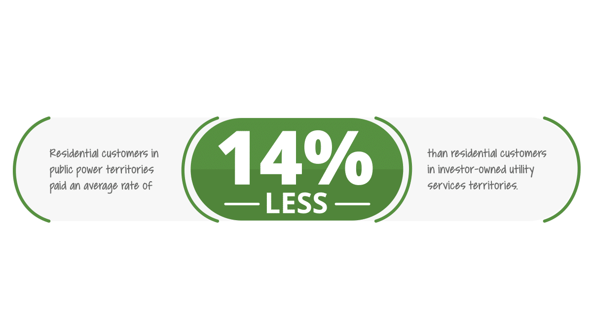 Public Power Cost Savings Pittsburg KS